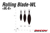 Bild på Decoy Rolling Blade Willow Leaf Silver (2 pack)