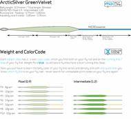 Bild på Arctic Silver Green Velvet Intermediate #10