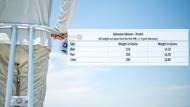 Bild på Monic Saltwater Master Permit WF10